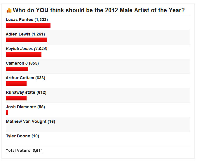 Male Artists Of The Year 2012 Edition Starcentral Magazine