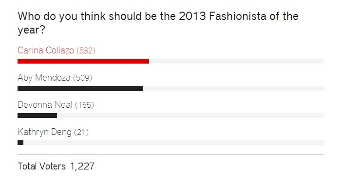 fashionistajan2014