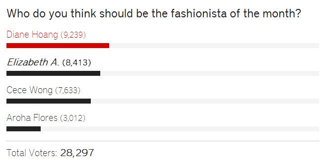 fashionistafeb2014