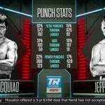 Manny Pacquiao Vs. Jeff Horn Fight: Celebrities And Athletes React to Controversial Upset