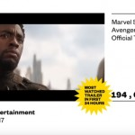 Here's How Movie Trailers Actually Manipulate You Into Wanting to Watch The Movie